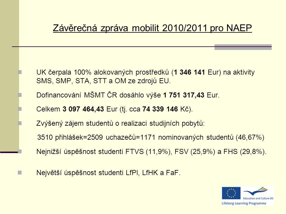 Závěrečná zpráva mobilit 2010/2011 pro NAEP UK čerpala 100% alokovaných prostředků (1 346 141 Eur) na aktivity SMS, SMP, STA, STT a OM ze zdrojů EU.