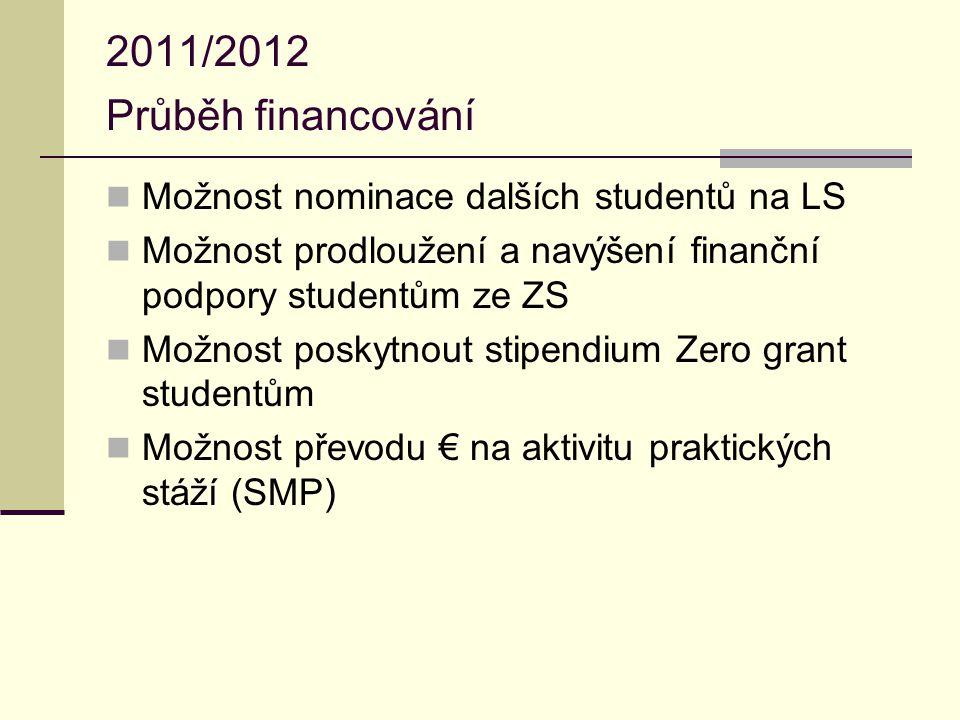 2011/2012 Průběh financování Možnost nominace dalších studentů na LS Možnost prodloužení a navýšení finanční podpory studentům ze ZS Možnost poskytnou
