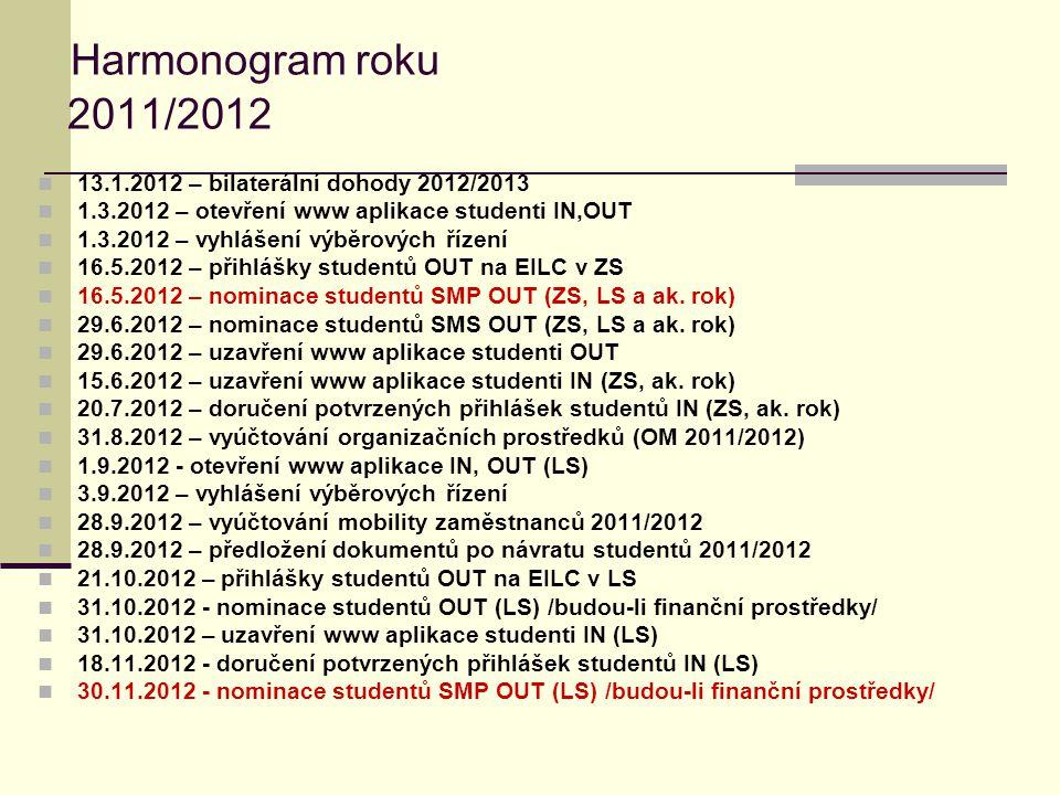 Harmonogram roku 2011/2012 13.1.2012 – bilaterální dohody 2012/2013 1.3.2012 – otevření www aplikace studenti IN,OUT 1.3.2012 – vyhlášení výběrových ř
