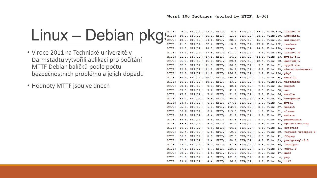 Linux – Debian pkgs V roce 2011 na Technické univerzitě v Darmstadtu vytvořili aplikaci pro počítání MTTF Debian balíčků podle počtu bezpečnostních problémů a jejich dopadu Hodnoty MTTF jsou ve dnech