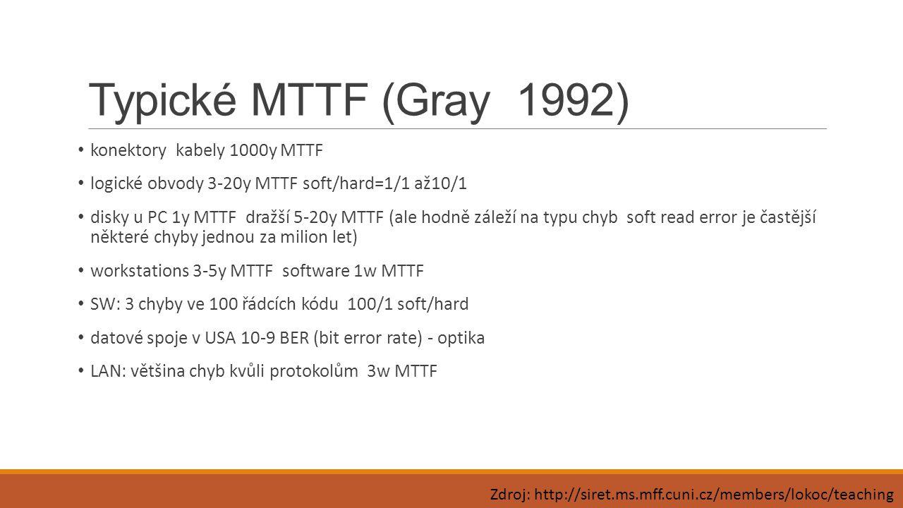 Typické MTTF (Gray 1992) konektory kabely 1000y MTTF logické obvody 3-20y MTTF soft/hard=1/1 až10/1 disky u PC 1y MTTF dražší 5-20y MTTF (ale hodně záleží na typu chyb soft read error je častější některé chyby jednou za milion let) workstations 3-5y MTTF software 1w MTTF SW: 3 chyby ve 100 řádcích kódu 100/1 soft/hard datové spoje v USA 10-9 BER (bit error rate) - optika LAN: většina chyb kvůli protokolům 3w MTTF Zdroj: http://siret.ms.mff.cuni.cz/members/lokoc/teaching