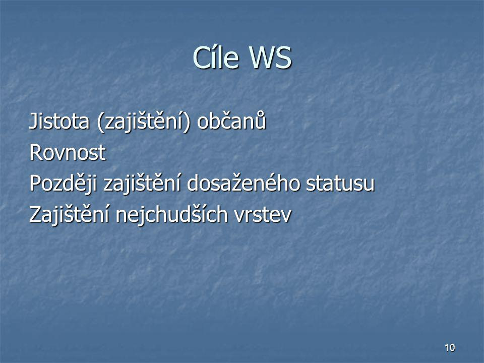 10 Cíle WS Jistota (zajištění) občanů Rovnost Později zajištění dosaženého statusu Zajištění nejchudších vrstev