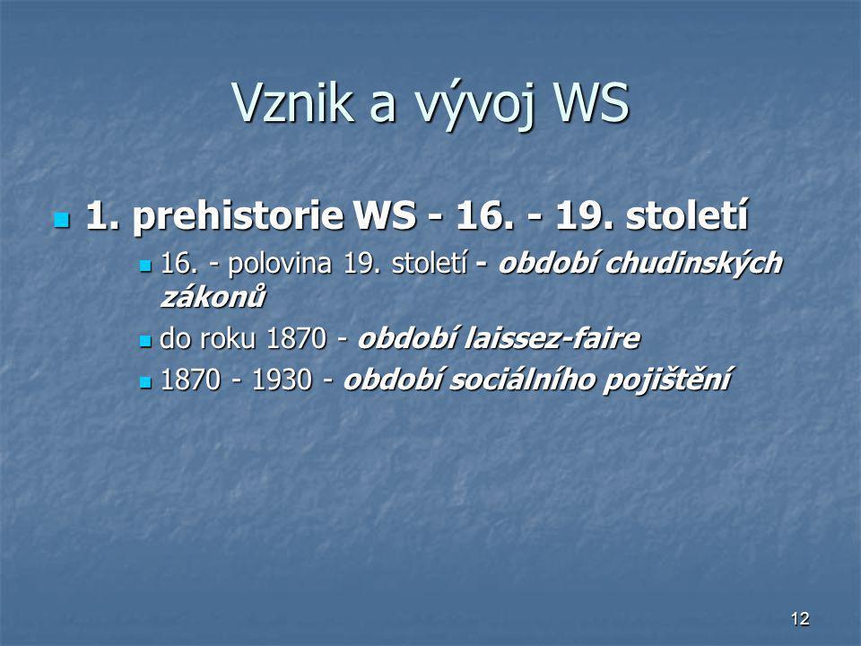 12 Vznik a vývoj WS 1. prehistorie WS - 16. - 19. století 1. prehistorie WS - 16. - 19. století 16. - polovina 19. století - období chudinských zákonů