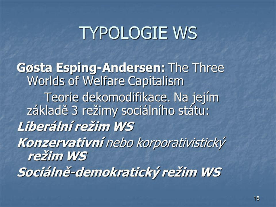 15 TYPOLOGIE WS Gøsta Esping-Andersen: The Three Worlds of Welfare Capitalism Teorie dekomodifikace.
