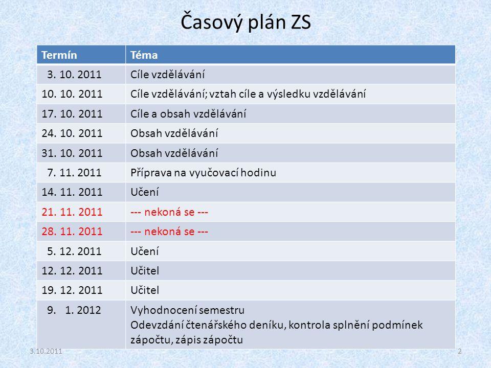 Časový plán ZS TermínTéma 3. 10. 2011Cíle vzdělávání 10. 10. 2011Cíle vzdělávání; vztah cíle a výsledku vzdělávání 17. 10. 2011Cíle a obsah vzdělávání