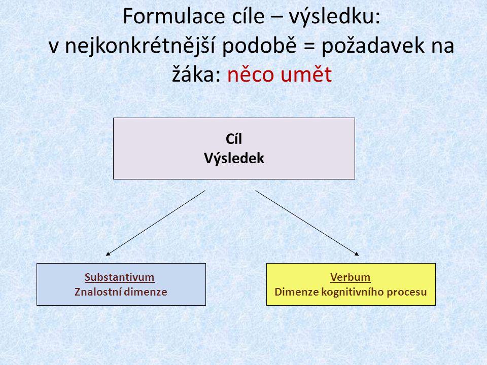 Formulace cíle – výsledku: v nejkonkrétnější podobě = požadavek na žáka: něco umět Cíl Výsledek Substantivum Znalostní dimenze Verbum Dimenze kognitiv