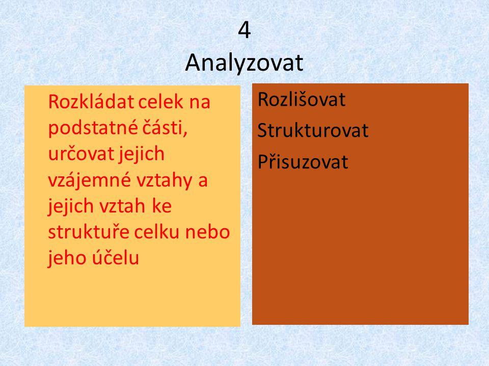 4 Analyzovat Rozkládat celek na podstatné části, určovat jejich vzájemné vztahy a jejich vztah ke struktuře celku nebo jeho účelu Rozlišovat Strukturo