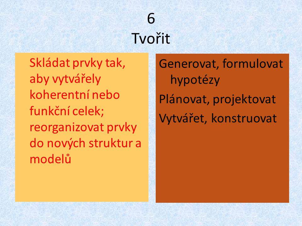 6 Tvořit Skládat prvky tak, aby vytvářely koherentní nebo funkční celek; reorganizovat prvky do nových struktur a modelů Generovat, formulovat hypotéz