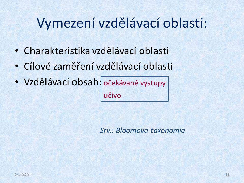 Vymezení vzdělávací oblasti: Charakteristika vzdělávací oblasti Cílové zaměření vzdělávací oblasti Vzdělávací obsah: očekávané výstupy učivo Srv.: Bloomova taxonomie 24.10.201111