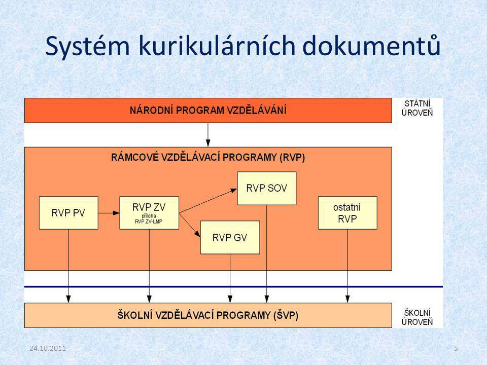 Systém kurikulárních dokumentů 24.10.20115