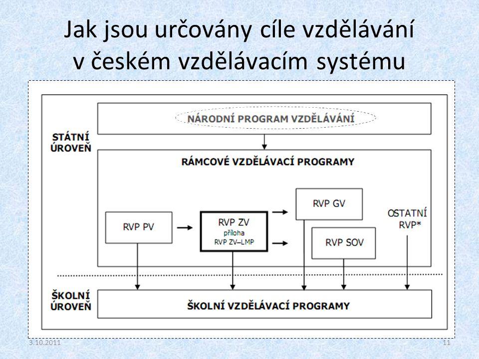 Jak jsou určovány cíle vzdělávání v českém vzdělávacím systému 3.10.201111