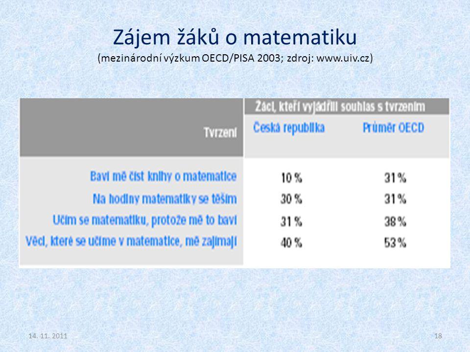 Zájem žáků o matematiku (mezinárodní výzkum OECD/PISA 2003; zdroj: www.uiv.cz) 14. 11. 201118