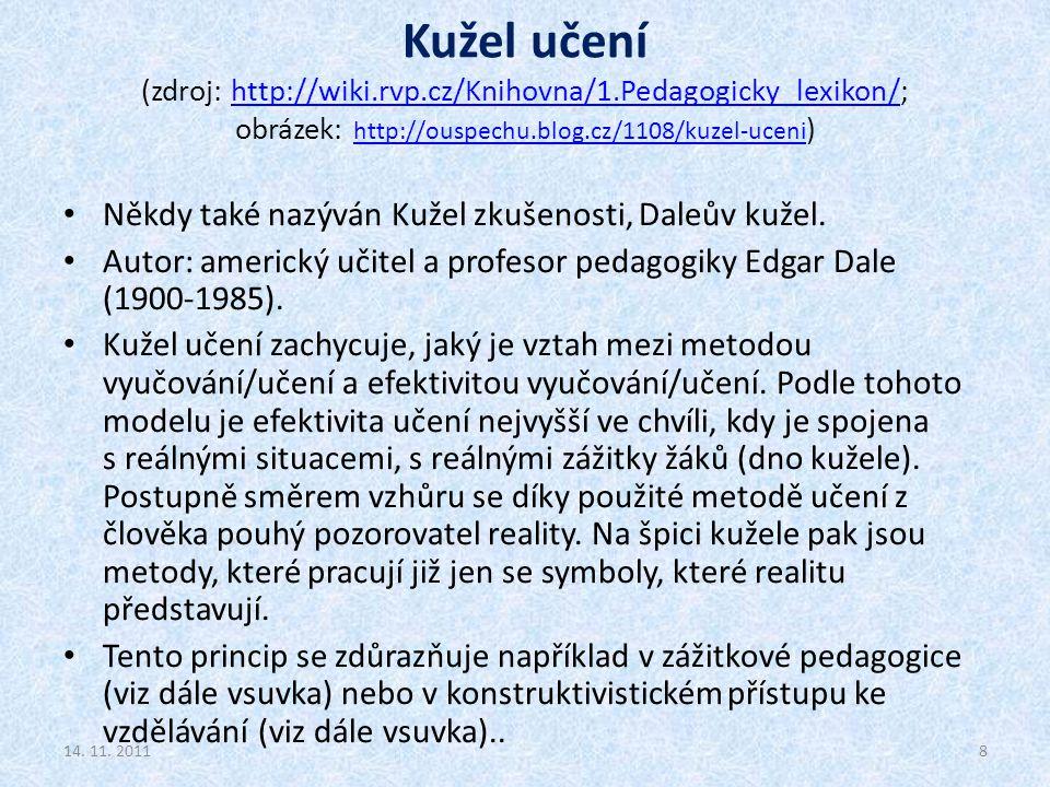 Kužel učení (zdroj: http://wiki.rvp.cz/Knihovna/1.Pedagogicky_lexikon/; obrázek: http://ouspechu.blog.cz/1108/kuzel-uceni )http://wiki.rvp.cz/Knihovna
