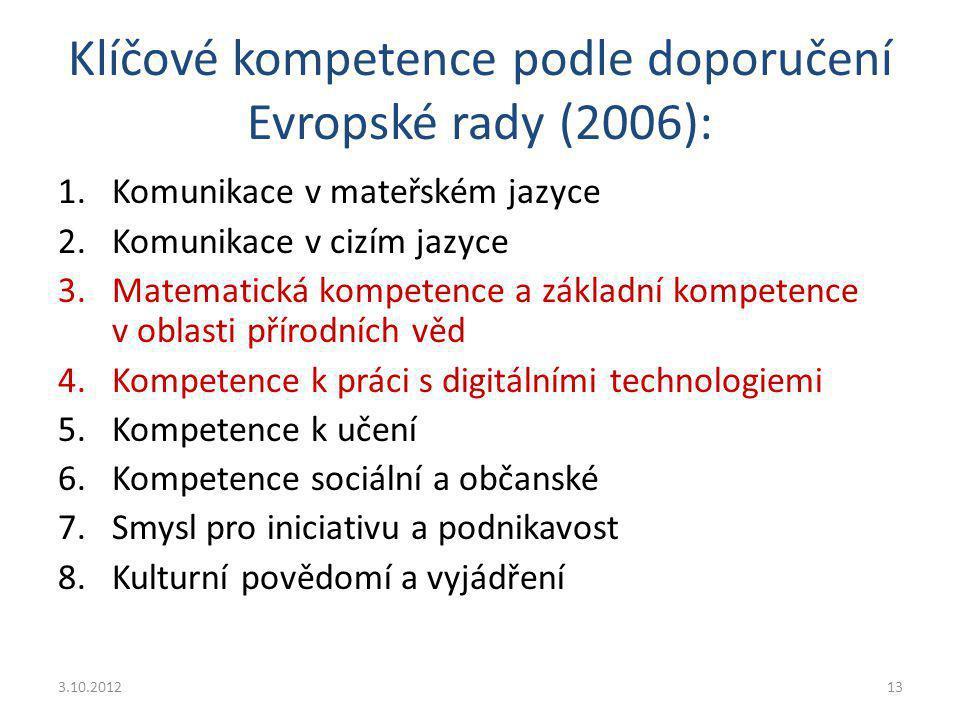 Klíčové kompetence podle doporučení Evropské rady (2006): 1.Komunikace v mateřském jazyce 2.Komunikace v cizím jazyce 3.Matematická kompetence a základní kompetence v oblasti přírodních věd 4.Kompetence k práci s digitálními technologiemi 5.Kompetence k učení 6.Kompetence sociální a občanské 7.Smysl pro iniciativu a podnikavost 8.Kulturní povědomí a vyjádření 3.10.201213
