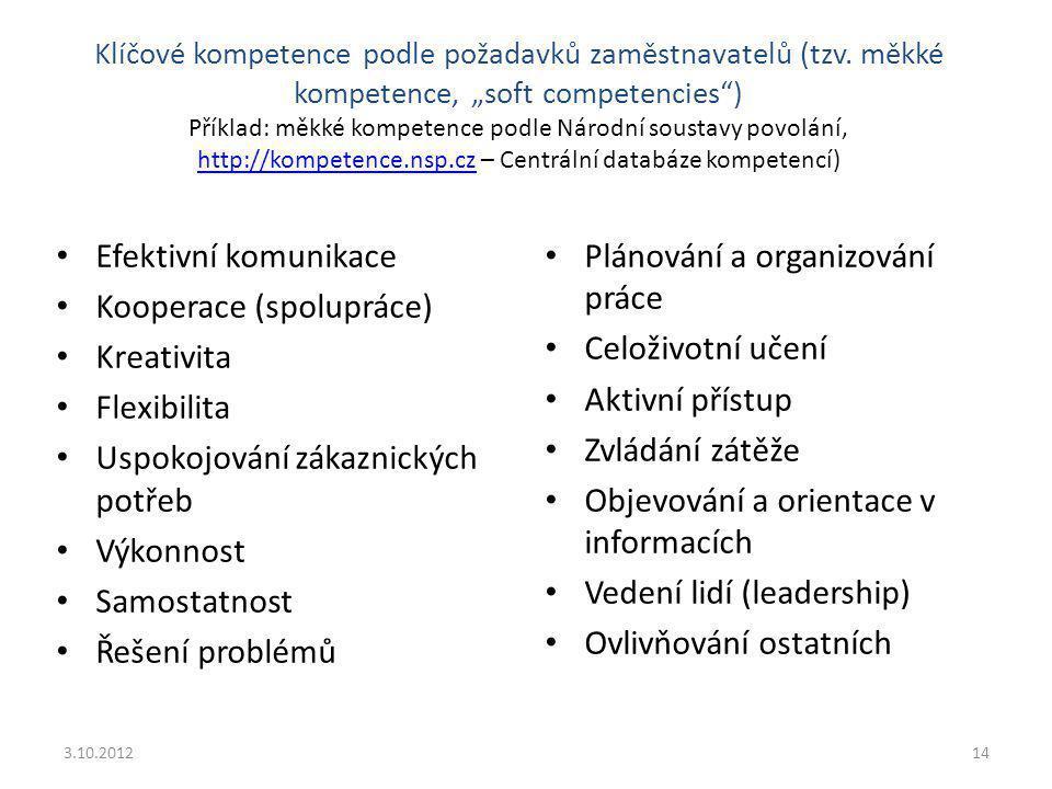 """Klíčové kompetence podle požadavků zaměstnavatelů (tzv. měkké kompetence, """"soft competencies"""") Příklad: měkké kompetence podle Národní soustavy povolá"""