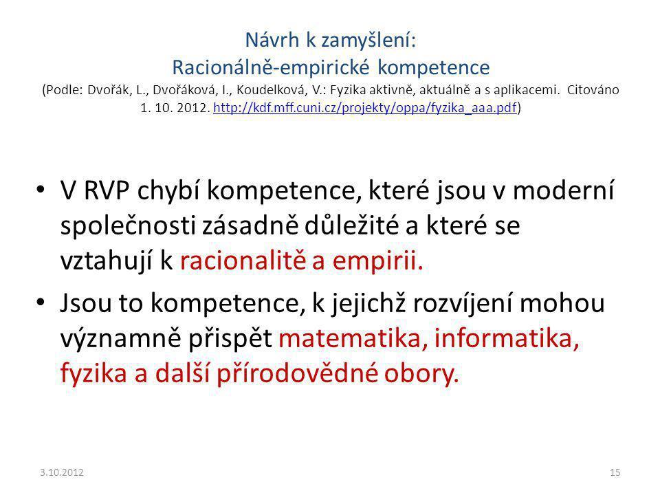 Návrh k zamyšlení: Racionálně-empirické kompetence (Podle: Dvořák, L., Dvořáková, I., Koudelková, V.: Fyzika aktivně, aktuálně a s aplikacemi. Citován
