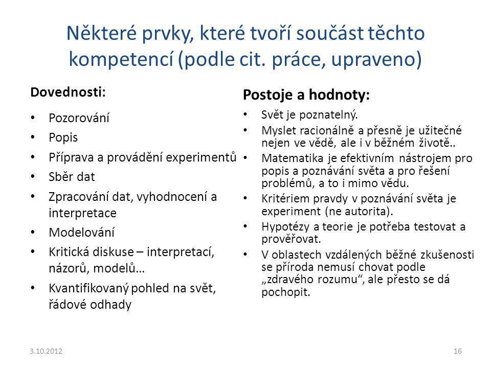 Některé prvky, které tvoří součást těchto kompetencí (podle cit. práce, upraveno) Dovednosti: Pozorování Popis Příprava a provádění experimentů Sběr d