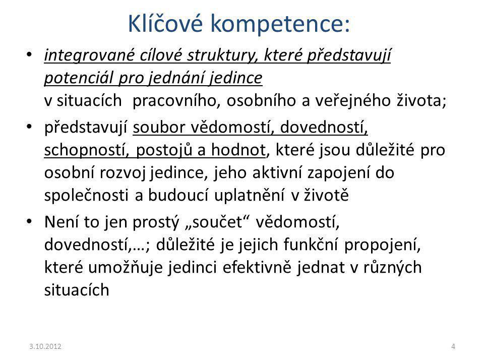 Návrh k zamyšlení: Racionálně-empirické kompetence (Podle: Dvořák, L., Dvořáková, I., Koudelková, V.: Fyzika aktivně, aktuálně a s aplikacemi.