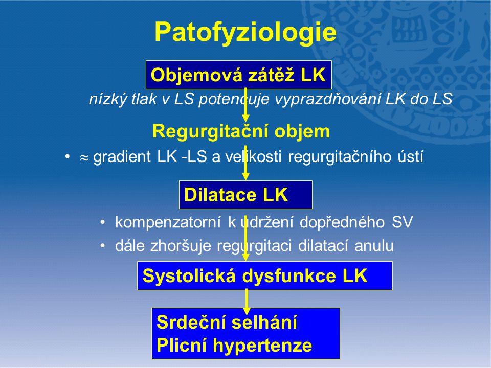 Patofyziologie Objemová zátěž LK nízký tlak v LS potencuje vyprazdňování LK do LS Regurgitační objem  gradient LK -LS a velikosti regurgitačního ústí