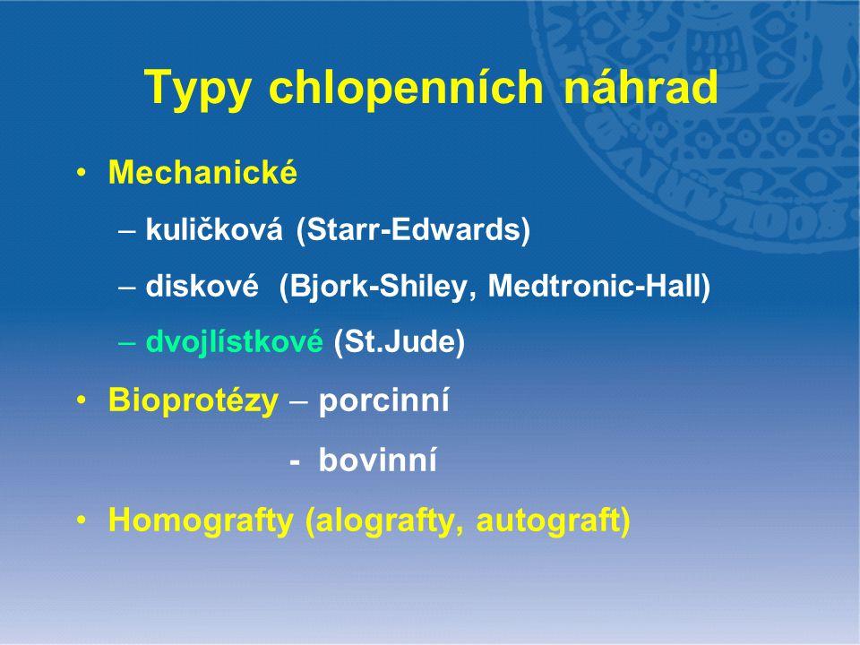Typy chlopenních náhrad Mechanické –kuličková (Starr-Edwards) –diskové (Bjork-Shiley, Medtronic-Hall) –dvojlístkové (St.Jude) Bioprotézy – porcinní -