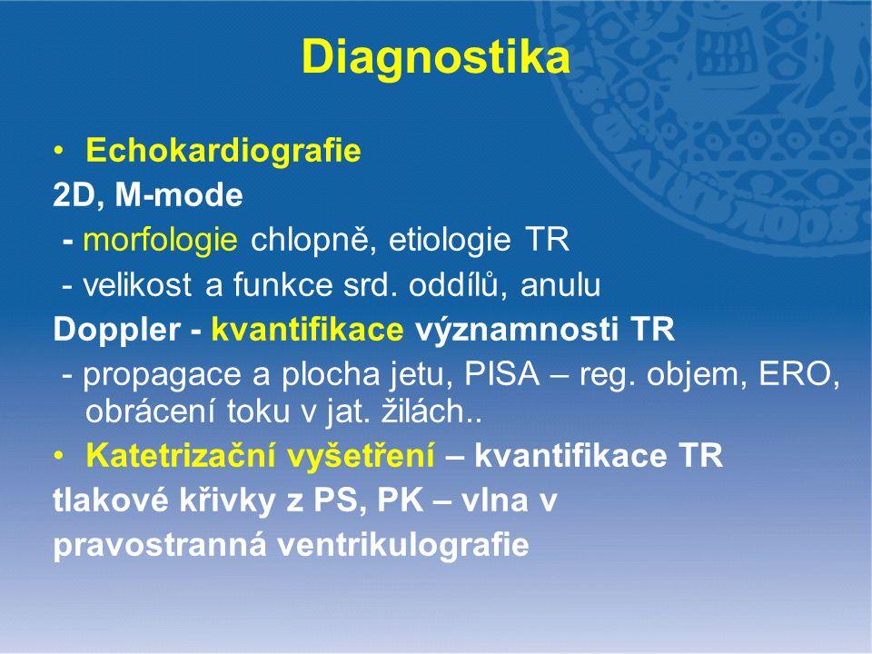 Diagnostika Echokardiografie 2D, M-mode - morfologie chlopně, etiologie TR - velikost a funkce srd. oddílů, anulu Doppler - kvantifikace významnosti T