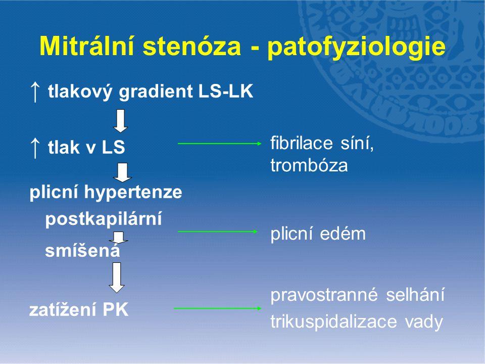Mitrální stenóza - patofyziologie ↑ tlakový gradient LS-LK ↑ tlak v LS plicní hypertenze postkapilární smíšená zatížení PK fibrilace síní, trombóza pl