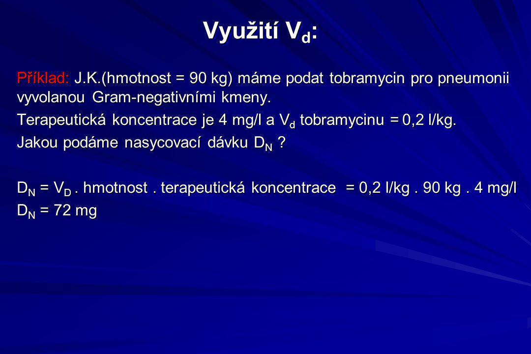 Využití V d : Příklad: J.K.(hmotnost = 90 kg) máme podat tobramycin pro pneumonii vyvolanou Gram-negativními kmeny. Terapeutická koncentrace je 4 mg/l