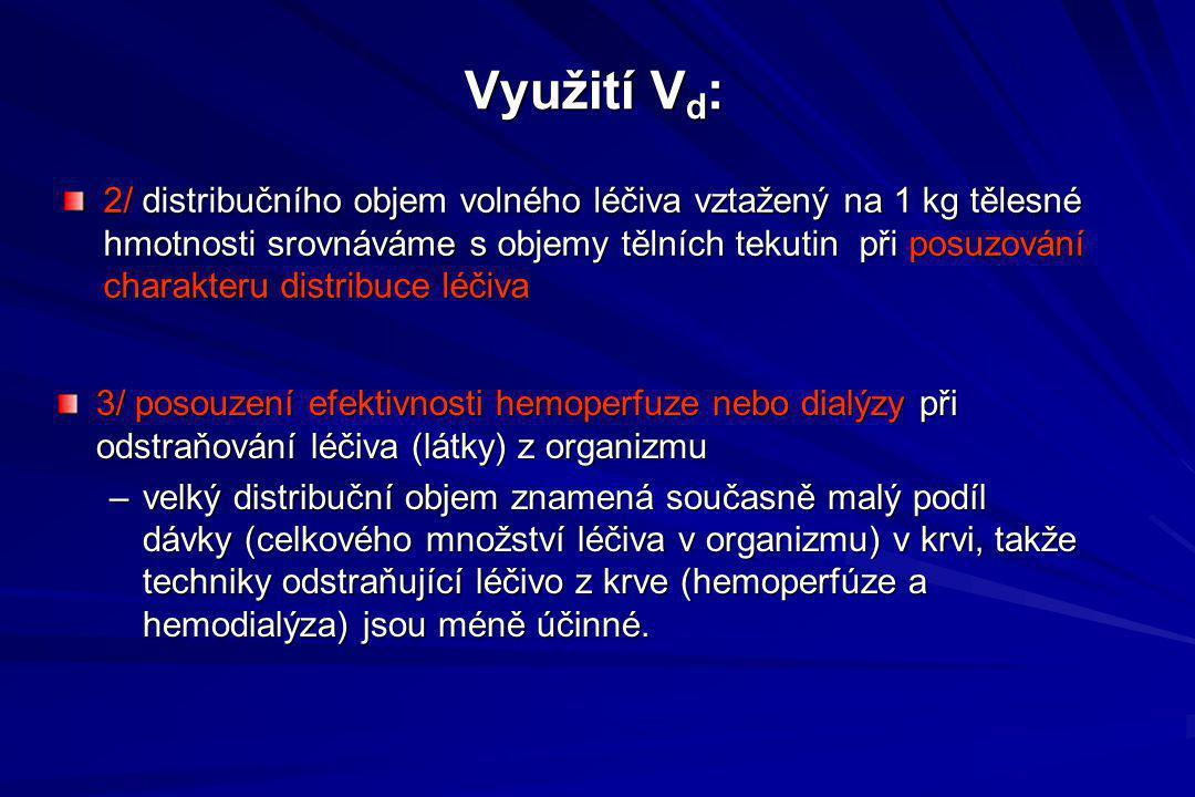 Využití V d : 2/ distribučního objem volného léčiva vztažený na 1 kg tělesné hmotnosti srovnáváme s objemy tělních tekutin při posuzování charakteru d