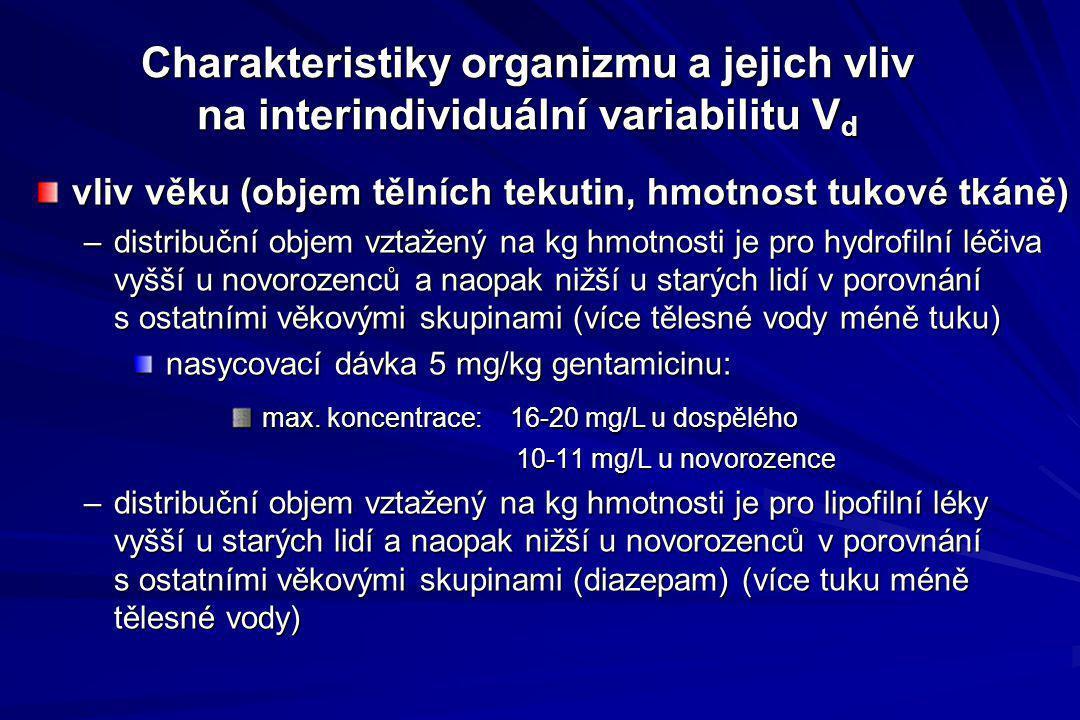 Charakteristiky organizmu a jejich vliv na interindividuální variabilitu V d vliv věku (objem tělních tekutin, hmotnost tukové tkáně) –distribuční obj