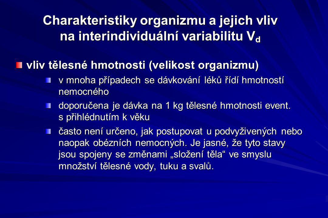 Charakteristiky organizmu a jejich vliv na interindividuální variabilitu V d vliv tělesné hmotnosti (velikost organizmu) v mnoha případech se dávkován