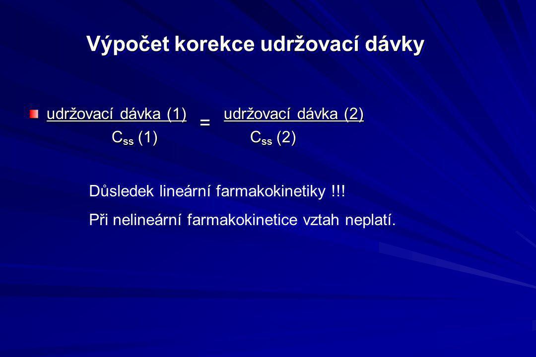 Výpočet korekce udržovací dávky udržovací dávka (1) = udržovací dávka (2) C ss (1) C ss (2) C ss (1) C ss (2) Důsledek lineární farmakokinetiky !!! Př