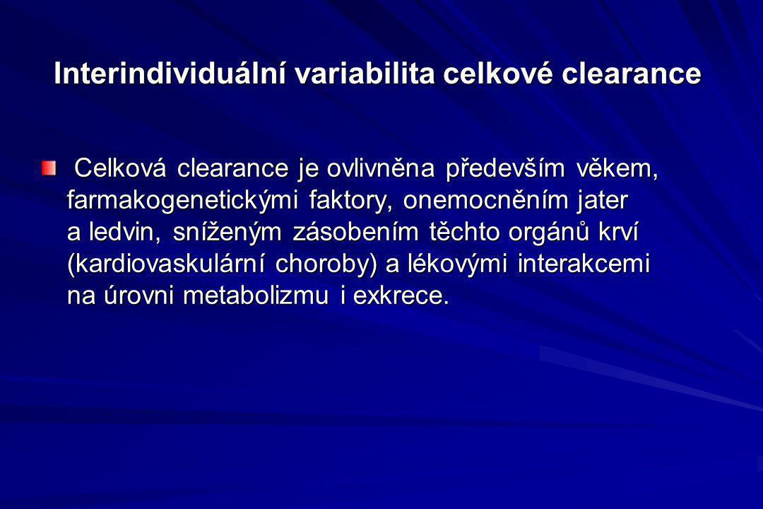 Interindividuální variabilita celkové clearance Celková clearance je ovlivněna především věkem, farmakogenetickými faktory, onemocněním jater a ledvin