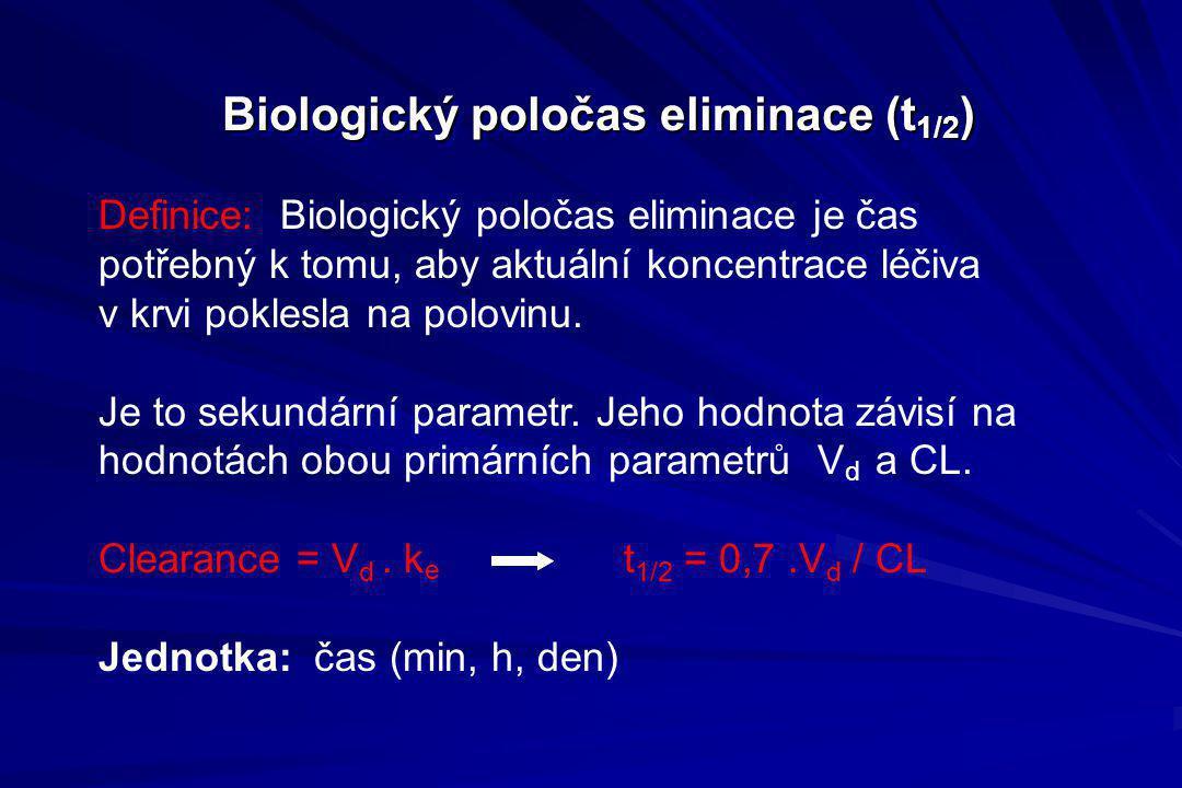 Biologický poločas eliminace (t 1/2 ) Definice: Biologický poločas eliminace je čas potřebný k tomu, aby aktuální koncentrace léčiva v krvi poklesla n