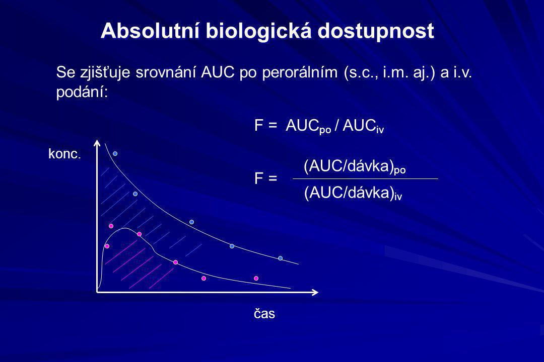 Absolutní biologická dostupnost F = AUC po / AUC iv (AUC/dávka) po (AUC/dávka) iv Se zjišťuje srovnání AUC po perorálním (s.c., i.m. aj.) a i.v. podán