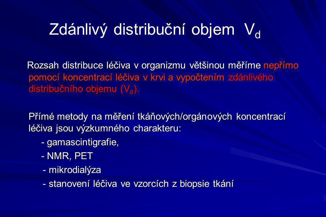 Zdánlivý distribuční objem V d Rozsah distribuce léčiva v organizmu většinou měříme nepřímo pomocí koncentrací léčiva v krvi a vypočtením zdánlivého d