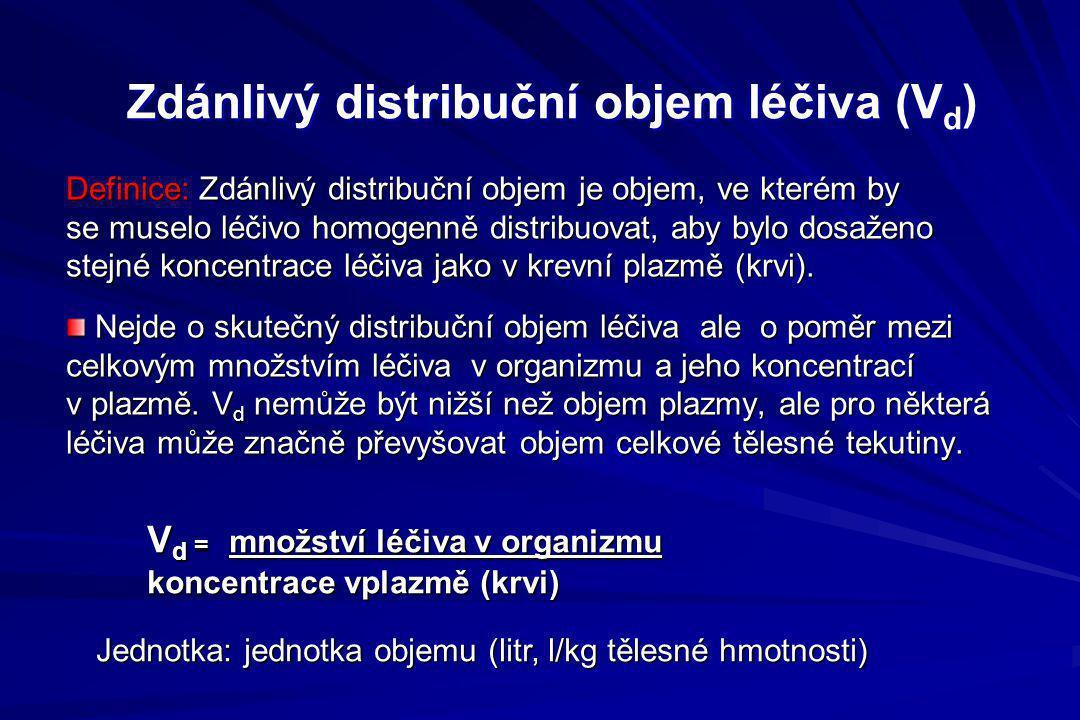 Zdánlivý distribuční objem léčiva (V d ) Definice: Zdánlivý distribuční objem je objem, ve kterém by se muselo léčivo homogenně distribuovat, aby bylo