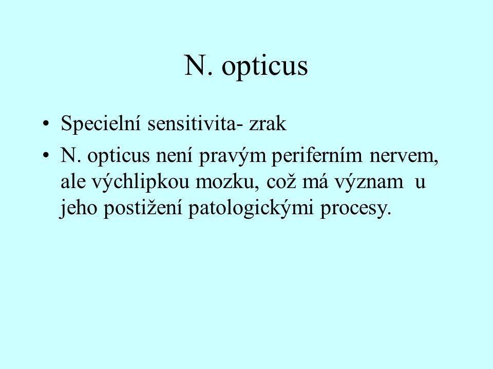 N. opticus Specielní sensitivita- zrak N. opticus není pravým periferním nervem, ale výchlipkou mozku, což má význam u jeho postižení patologickými pr