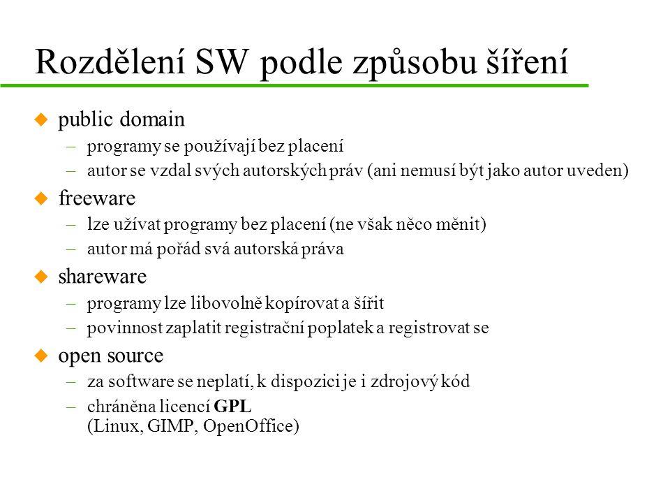 Rozdělení SW podle způsobu šíření u komerční programy –šíření za úplatu –autorská práva u demo verze (trial verze) –omezená verze (některé funkce nefunkční) –může být i plně funkční, ale pracuje pouze omezenou dobu –nebo počtem spuštění u OEM software –získáte je s koupí hardware, normální verze programu, většinou za sníženou cenu