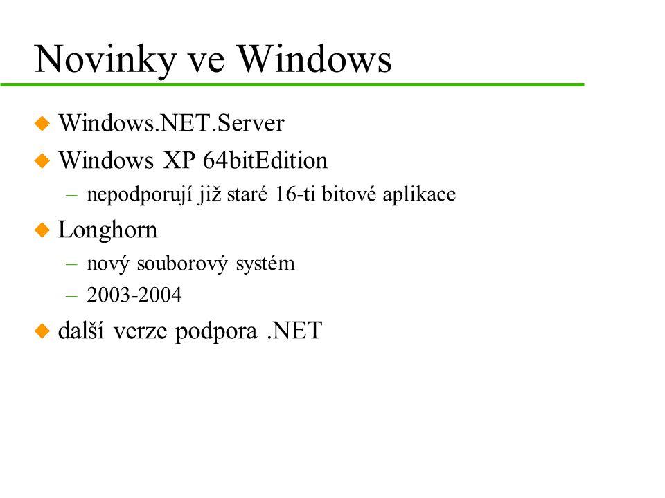 Novinky ve Windows u Windows.NET.Server u Windows XP 64bitEdition –nepodporují již staré 16-ti bitové aplikace u Longhorn –nový souborový systém –2003-2004 u další verze podpora.NET