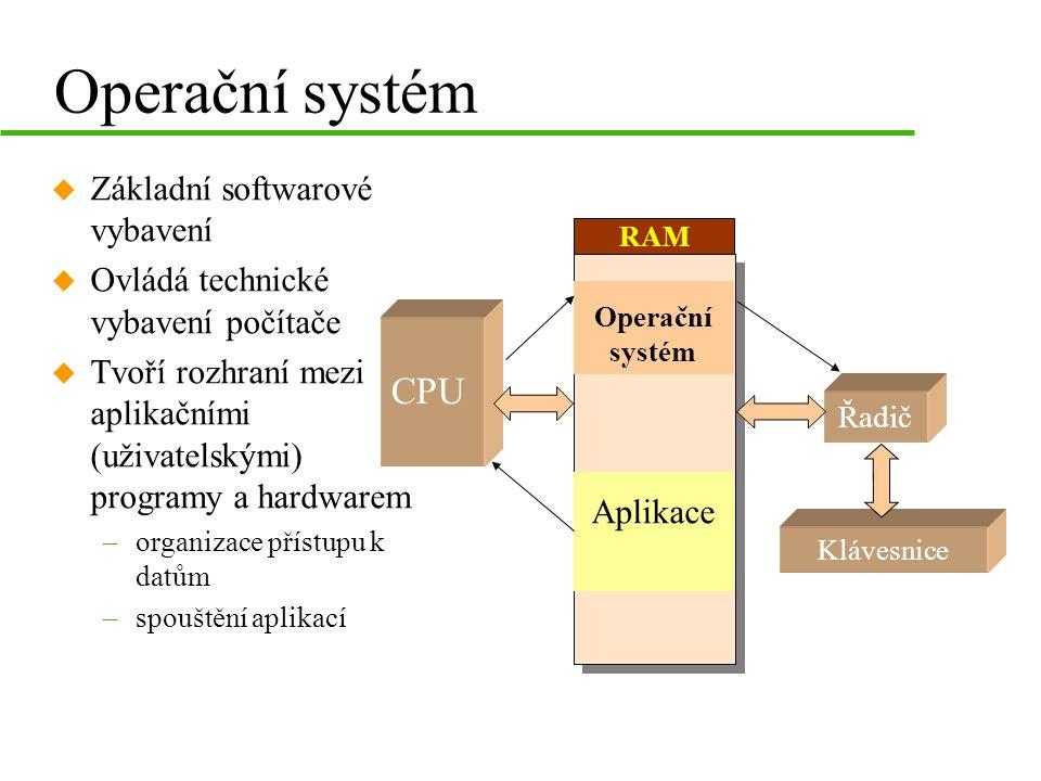 Operační systém u Základní softwarové vybavení u Ovládá technické vybavení počítače u Tvoří rozhraní mezi aplikačními (uživatelskými) programy a hardwarem –organizace přístupu k datům –spouštění aplikací CPU Operační systém Aplikace RAM Řadič Klávesnice