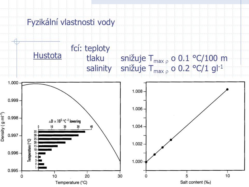 Fyzikální vlastnosti vody Viskozita dynamická viskozita – Pa s -fce teploty -určující pro pohyb objektů v kapalině (ryby, zoopl., seston) -význam pro stratifikaci a prudění vody kinematická viskozita = dyn.
