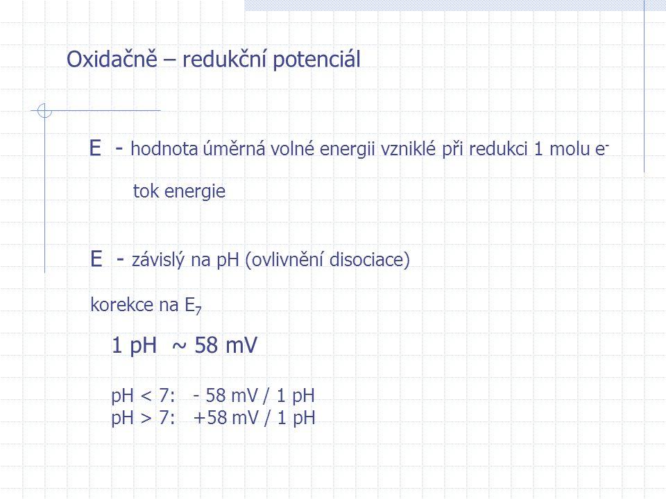 Oxidačně – redukční potenciál E - hodnota úměrná volné energii vzniklé při redukci 1 molu e - tok energie E - závislý na pH (ovlivnění disociace) kore