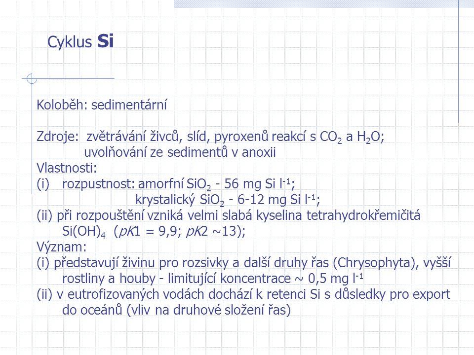 Cyklus Si Koloběh: sedimentární Zdroje: zvětrávání živců, slíd, pyroxenů reakcí s CO 2 a H 2 O; uvolňování ze sedimentů v anoxii Vlastnosti: (i)rozpus