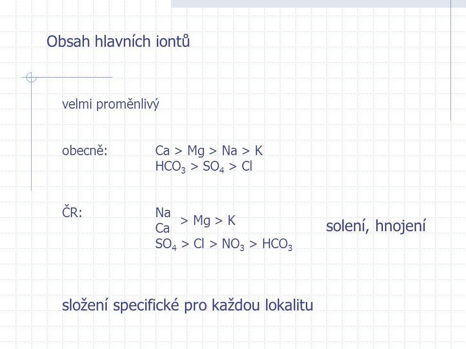 Obsah hlavních iontů velmi proměnlivý obecně: Ca > Mg > Na > K HCO 3 > SO 4 > Cl ČR:Na Ca SO 4 > Cl > NO 3 > HCO 3 > Mg > K solení, hnojení složení sp