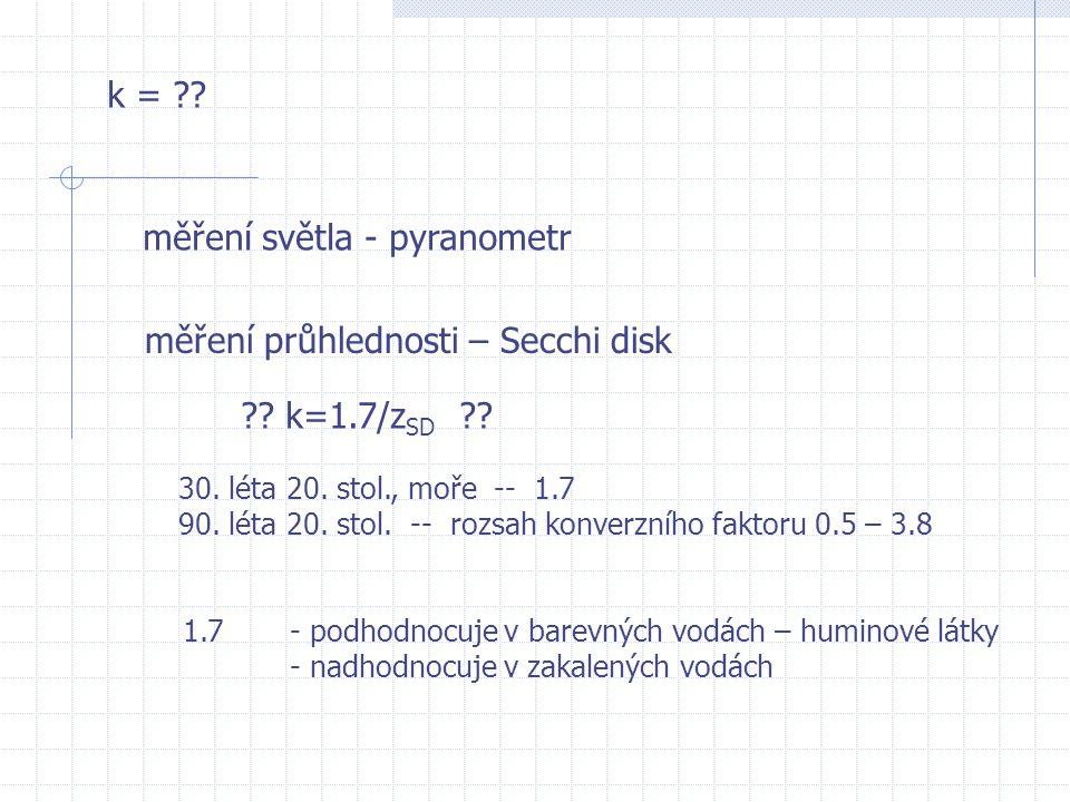 měření světla - pyranometr měření průhlednosti – Secchi disk ?.