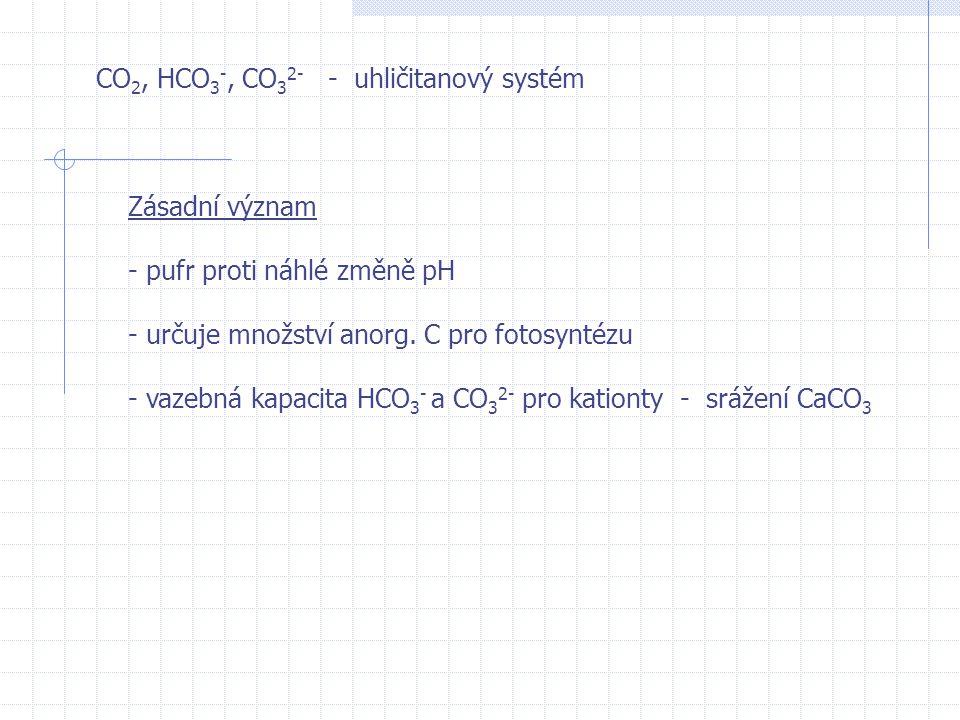 CO 2, HCO 3 -, CO 3 2- - uhličitanový systém Zásadní význam - pufr proti náhlé změně pH - určuje množství anorg.