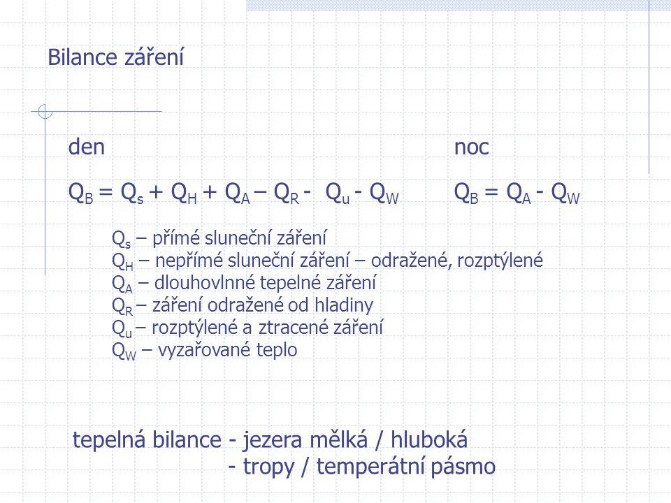 Bilance záření Q B = Q s + Q H + Q A – Q R - Q u - Q W Q s – přímé sluneční záření Q H – nepřímé sluneční záření – odražené, rozptýlené Q A – dlouhovlnné tepelné záření Q R – záření odražené od hladiny Q u – rozptýlené a ztracené záření Q W – vyzařované teplo dennoc Q B = Q A - Q W tepelná bilance - jezera mělká / hluboká - tropy / temperátní pásmo