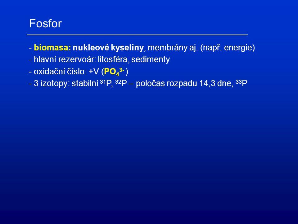 Fosfor - biomasa: nukleové kyseliny, membrány aj. (např. energie) - hlavní rezervoár: litosféra, sedimenty - oxidační číslo: +V (PO 4 3- ) - 3 izotopy