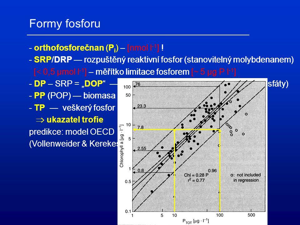 - orthofosforečnan (P i ) – [nmol l -1 ] ! - SRP/DRP — rozpuštěný reaktivní fosfor (stanovitelný molybdenanem) [< 0,5 µmol l -1 ] – měřítko limitace f