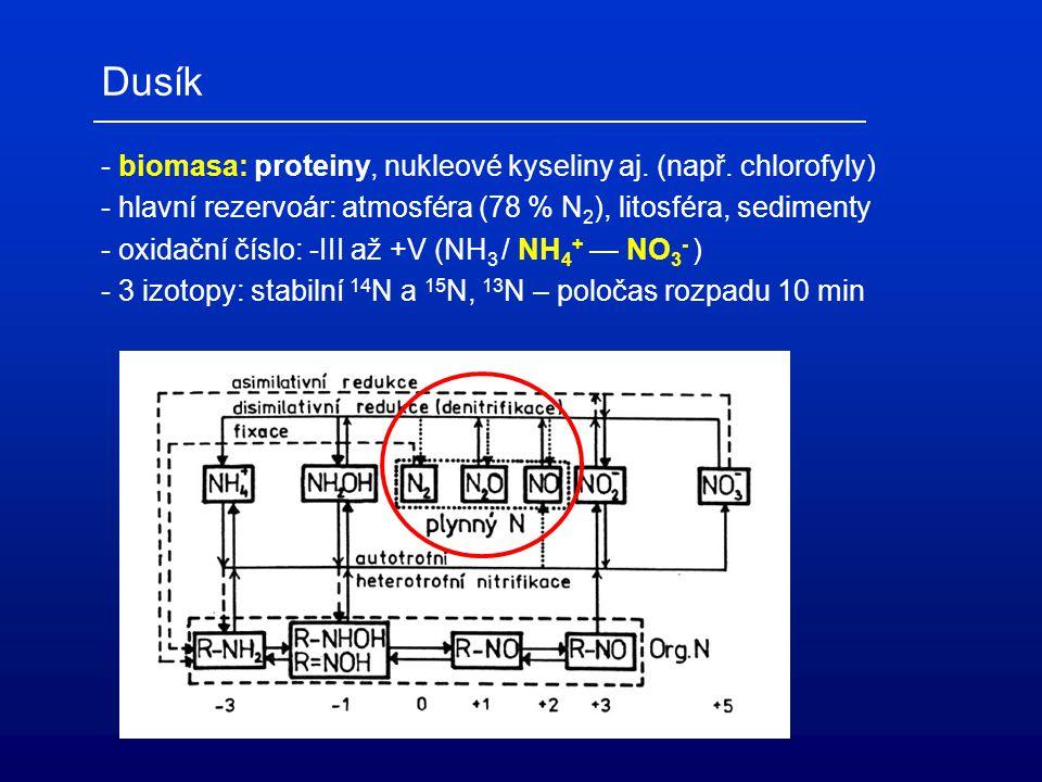Dusík - biomasa: proteiny, nukleové kyseliny aj. (např. chlorofyly) - hlavní rezervoár: atmosféra (78 % N 2 ), litosféra, sedimenty - oxidační číslo: